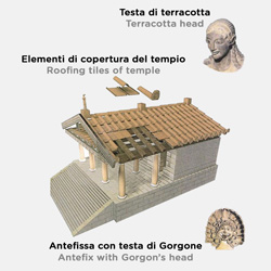 3. The Etruscan temple